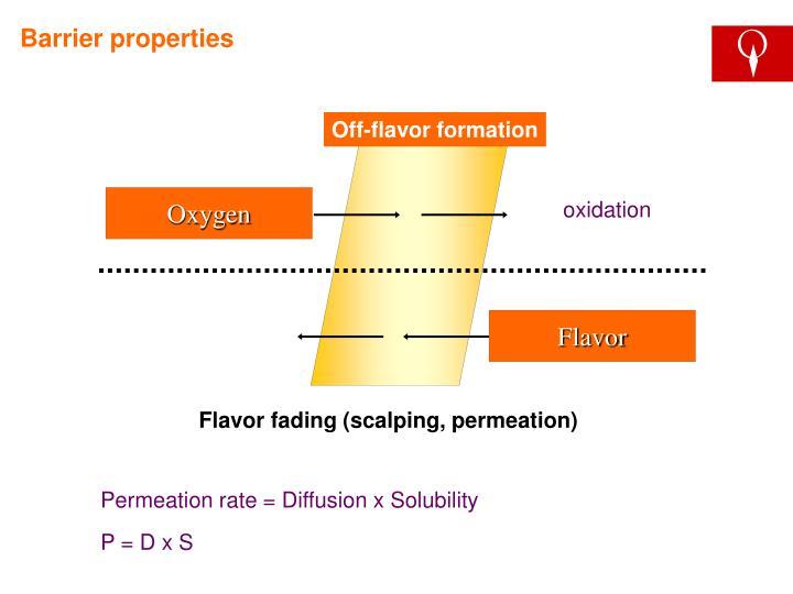 Off-flavor formation