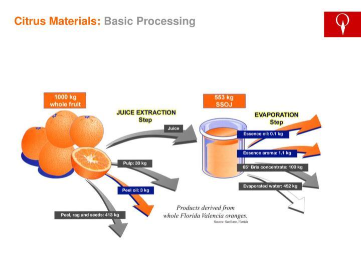 Citrus Materials: