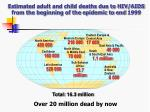 estimated adult and child deaths due to hiv aids from the beginning of the epidemic to end 1999