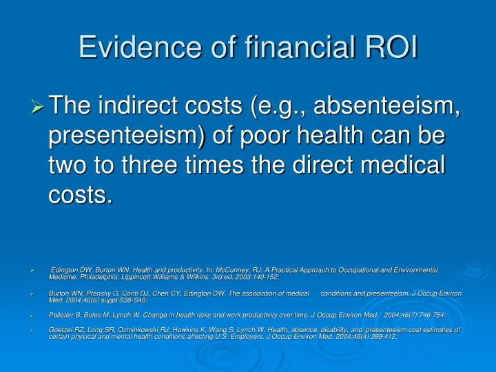 Evidence of financial ROI