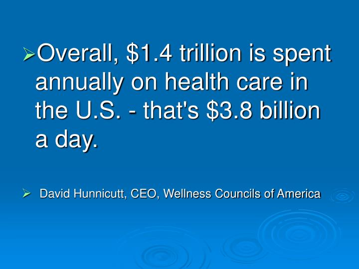 Overall, $1.4 trillion is spent annually on health care in the U.S. - that's $3.8 billion a day.