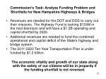commission s task analyze funding problem and shortfalls for new hampshire highways bridges