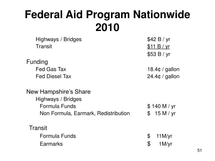 Federal Aid Program Nationwide 2010