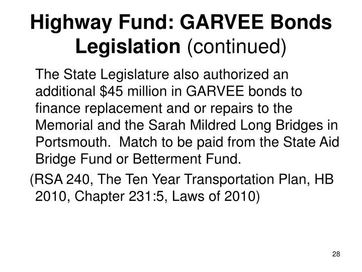 Highway Fund: GARVEE Bonds Legislation