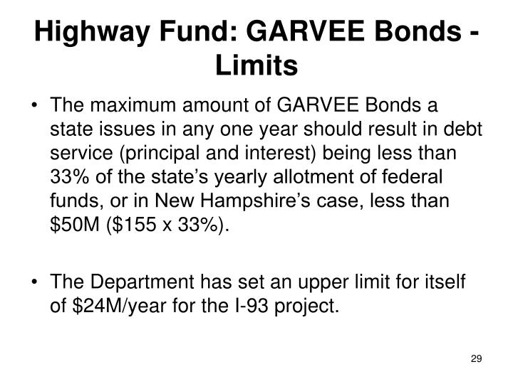 Highway Fund: GARVEE Bonds - Limits