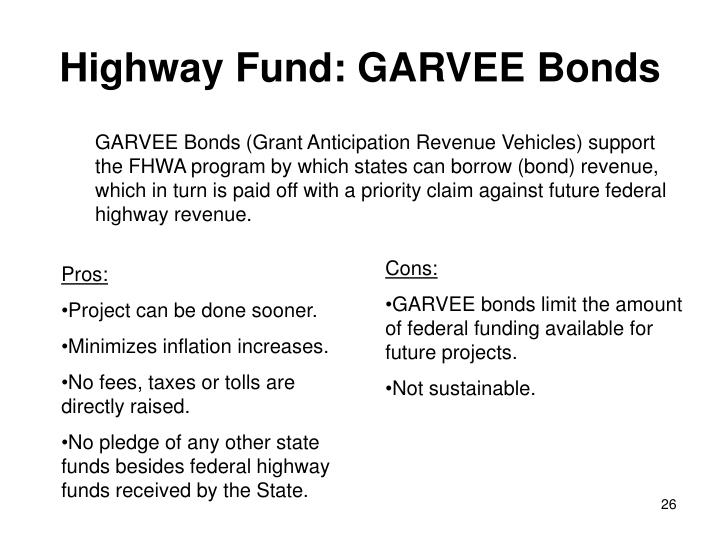 Highway Fund: GARVEE Bonds