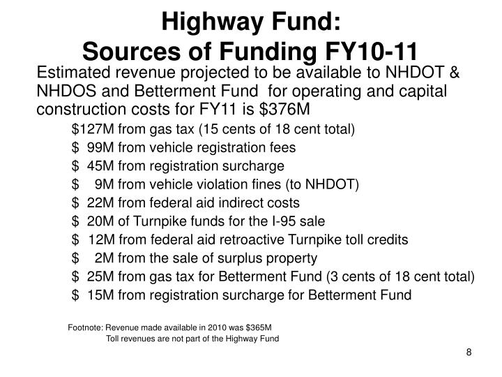 Highway Fund: