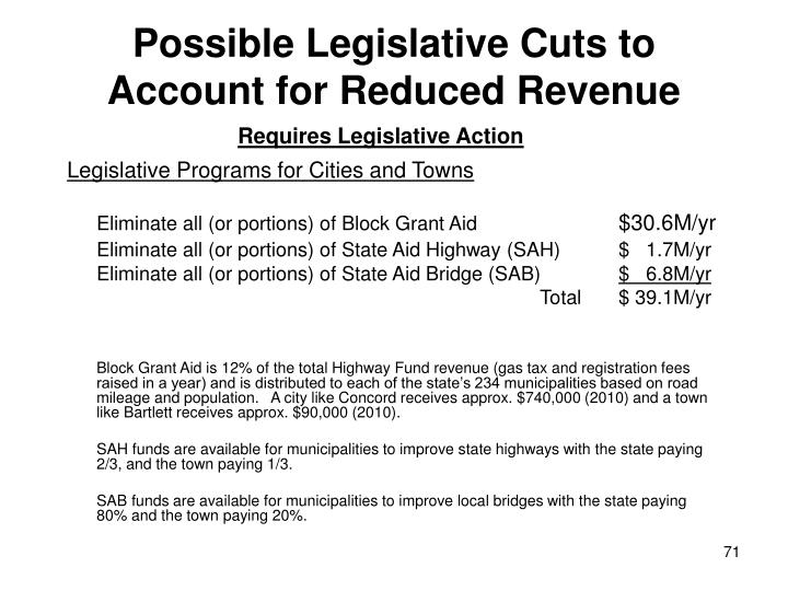 Possible Legislative Cuts to Account for Reduced Revenue