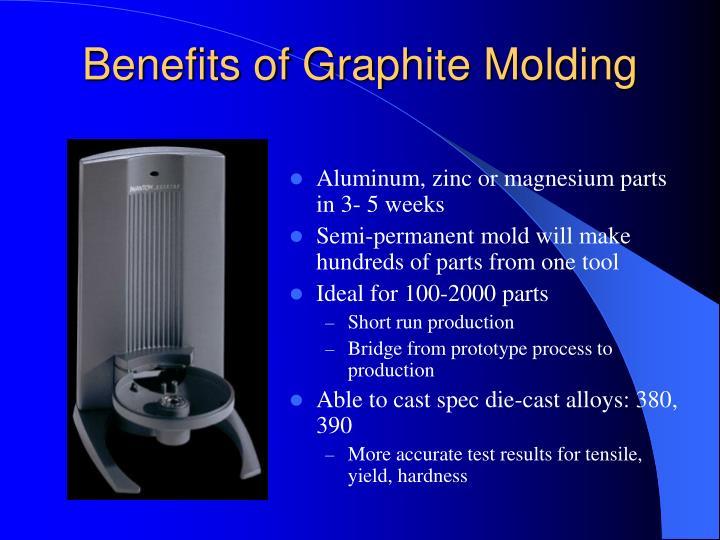 Benefits of Graphite Molding