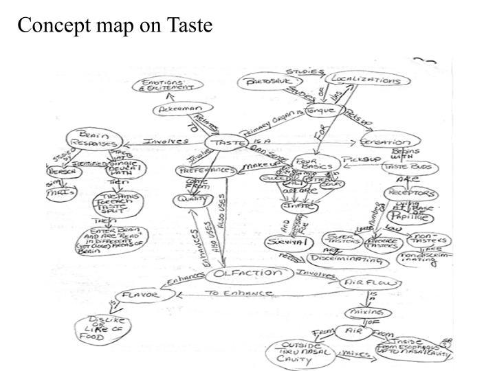 Concept map on Taste