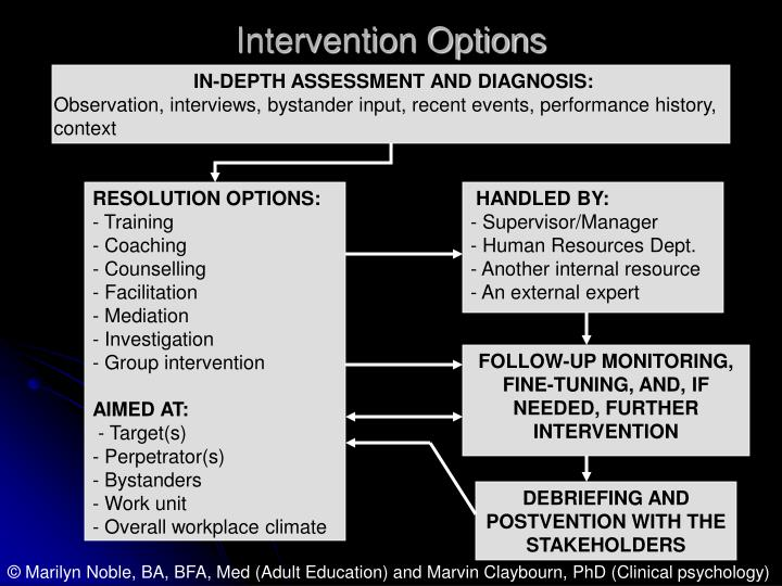 Intervention Options