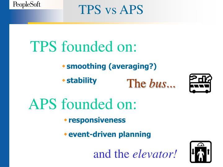 TPS vs APS