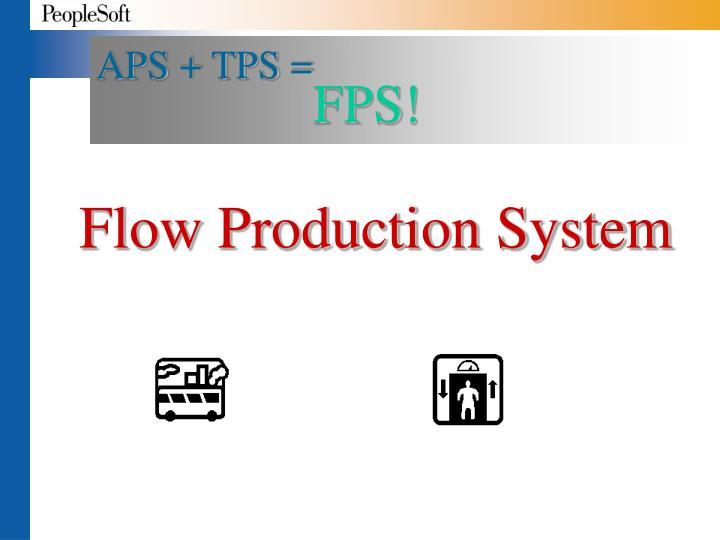 APS + TPS =