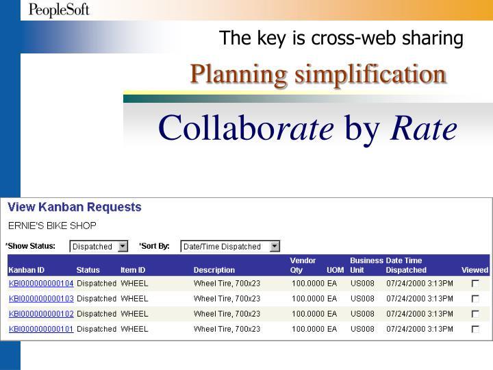 The key is cross-web sharing