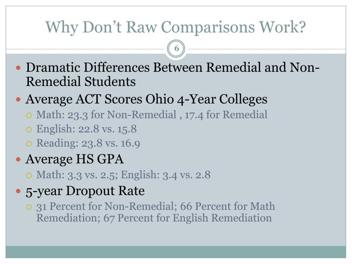 Why Don't Raw Comparisons Work?