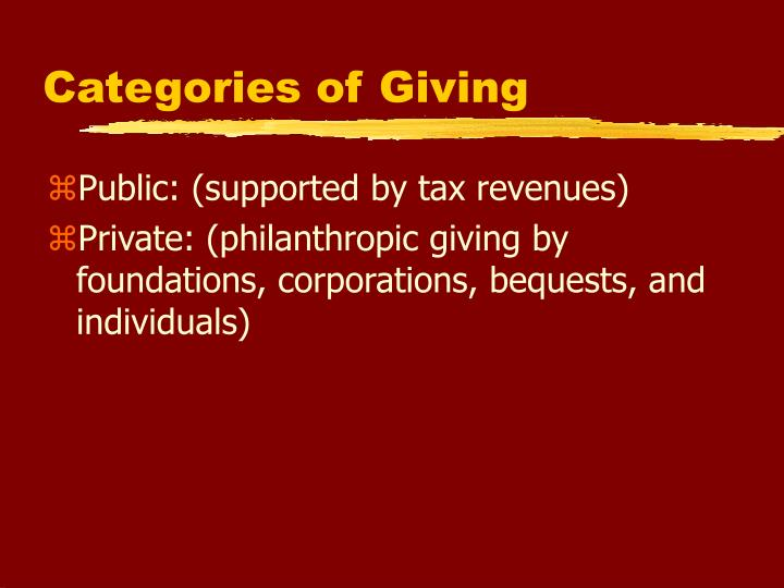 Categories of Giving