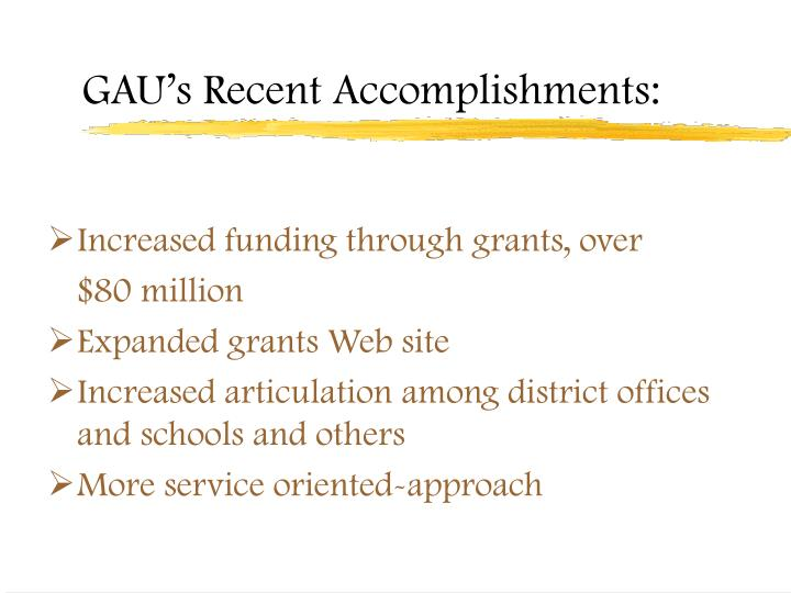 GAU's Recent Accomplishments: