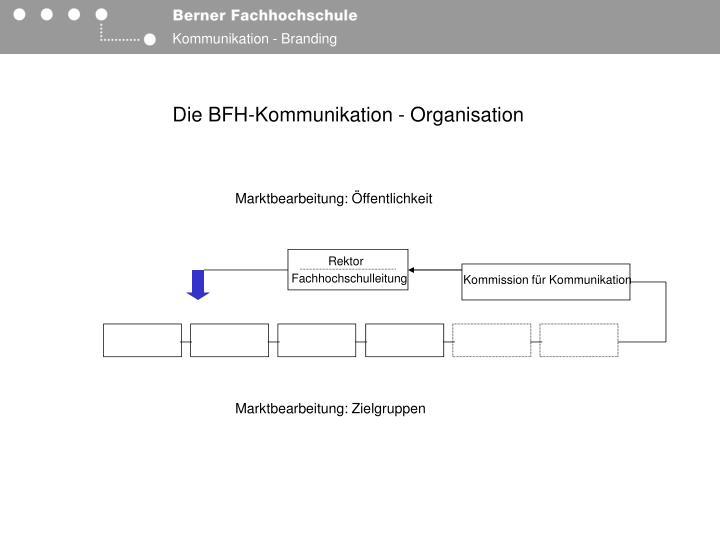 Die BFH-Kommunikation - Organisation