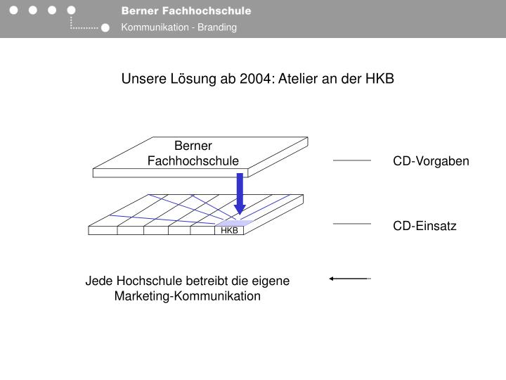 Unsere Lösung ab 2004: Atelier an der HKB