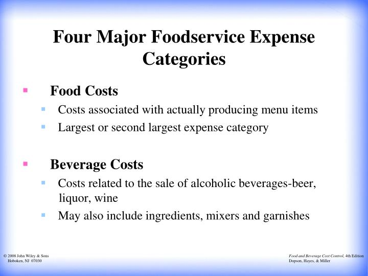 Four Major Foodservice Expense