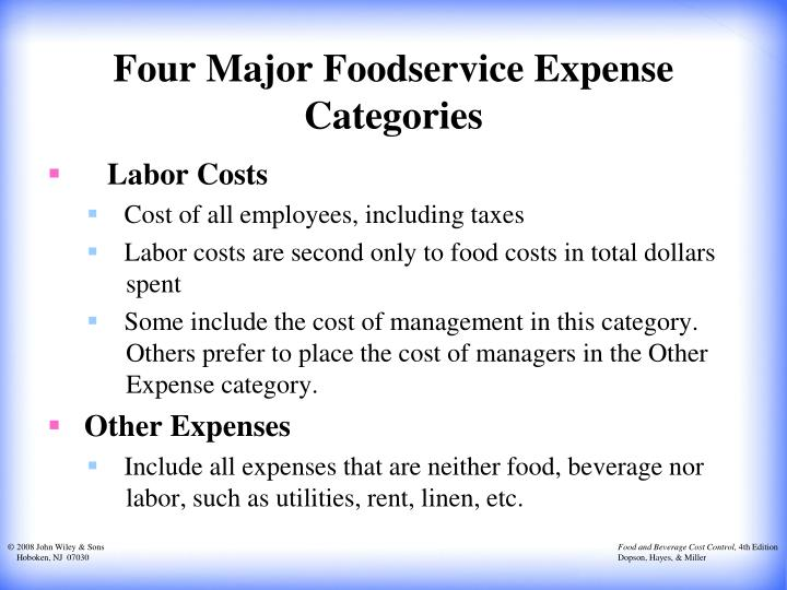 Four Major Foodservice Expense Categories