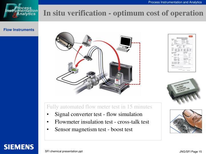 In situ verification - optimum cost of operation