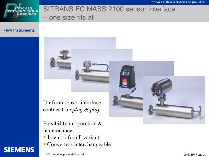 SITRANS FC MASS 2100 sensor interface