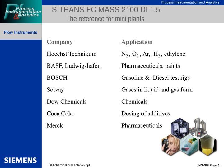 SITRANS FC MASS 2100 DI 1.5