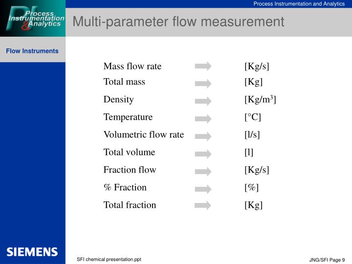 Multi-parameter flow measurement
