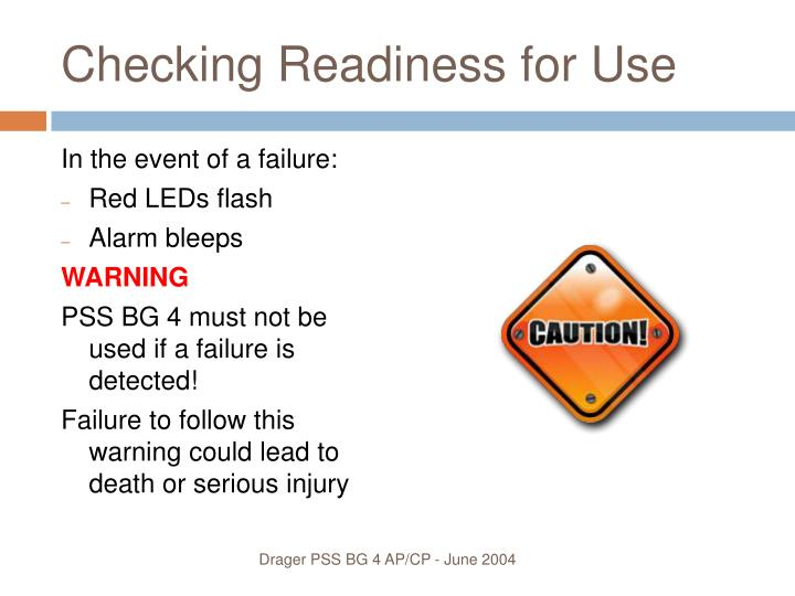 Checking Readiness for Use