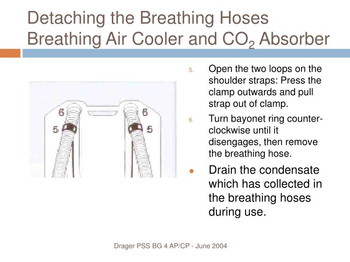 Detaching the Breathing Hoses Breathing Air Cooler and CO
