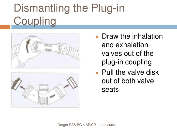 Dismantling the Plug-in Coupling