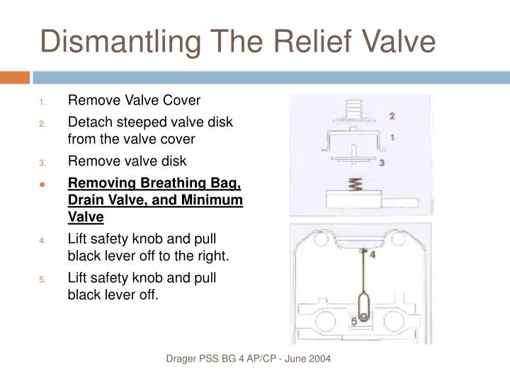 Dismantling The Relief Valve
