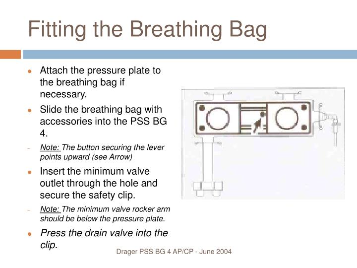 Fitting the Breathing Bag