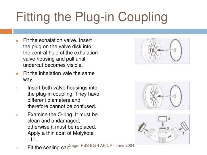 Fitting the Plug-in Coupling