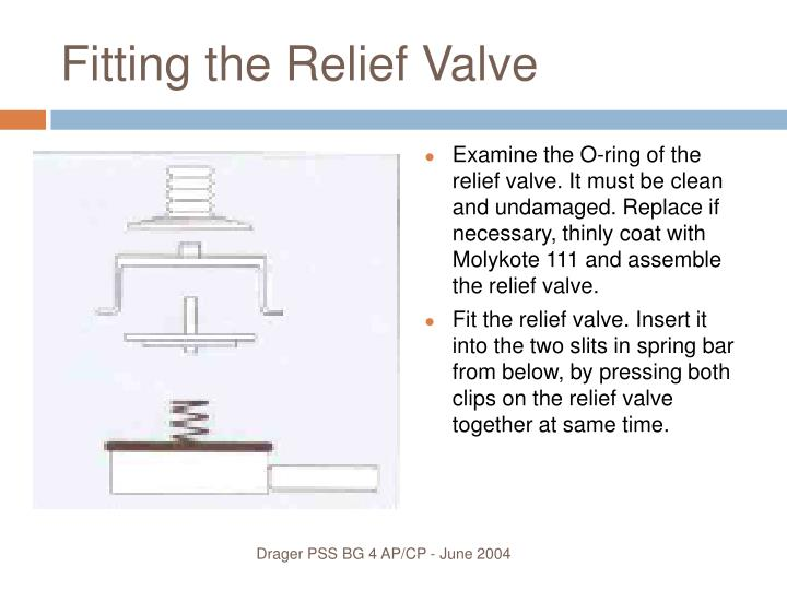 Fitting the Relief Valve