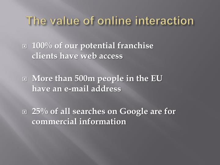 The value of online interaction