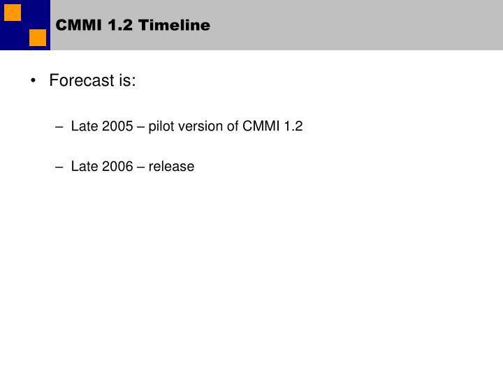 CMMI 1.2 Timeline