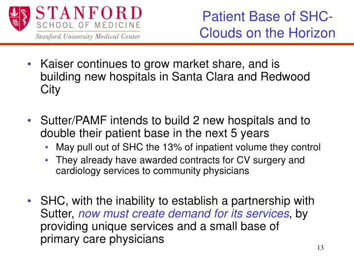 Patient Base of SHC- Clouds on the Horizon