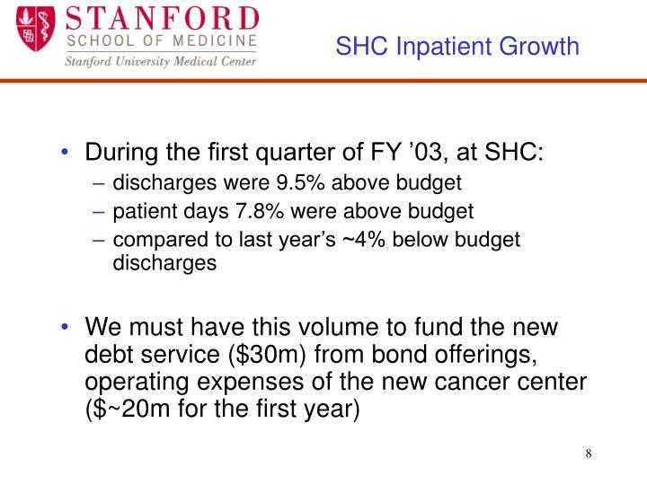 SHC Inpatient Growth