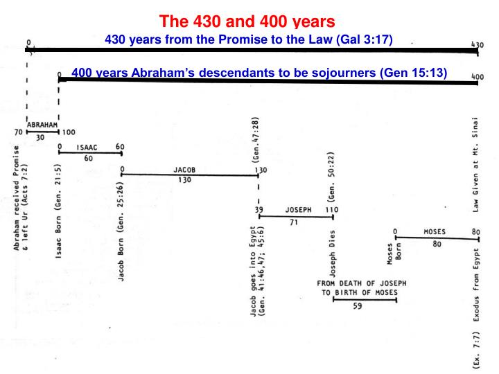 The 430 and 400 years