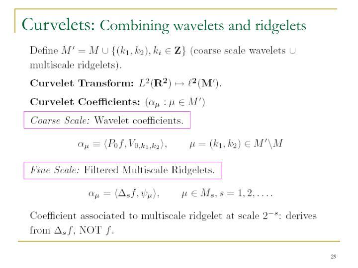 Curvelets: