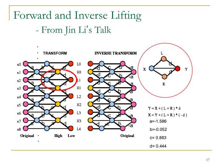 Forward and Inverse Lifting