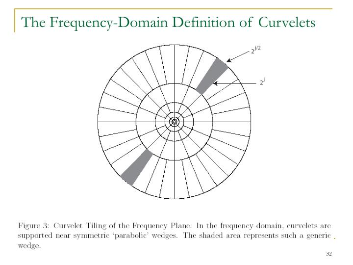 The Frequency-Domain Definition of Curvelets