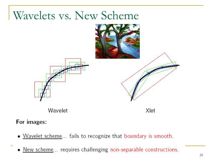 Wavelets vs. New Scheme