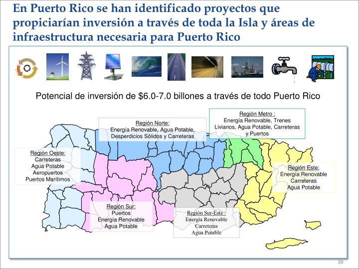 En Puerto Rico se han identificado proyectos que propiciarían inversión a través de toda la Isla y áreas de infraestructura necesaria para Puerto Rico