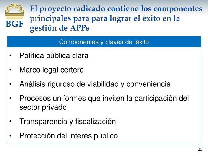 El proyecto radicado contiene los componentes principales para para lograr el éxito en la gestión de APPs