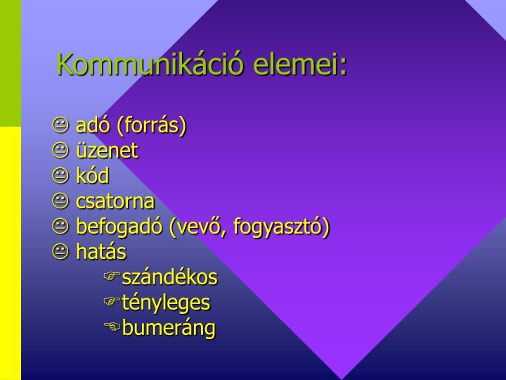 Kommunikáció elemei: