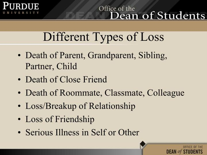 Death of Parent, Grandparent, Sibling, Partner, Child