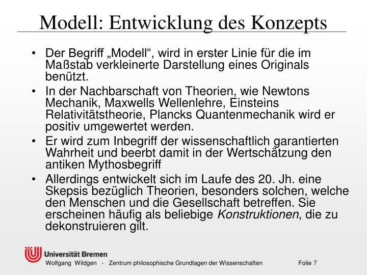 Modell: Entwicklung des Konzepts